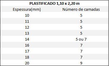 tabela-compensados-plastifi