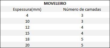 tabela-moveleiro-comp